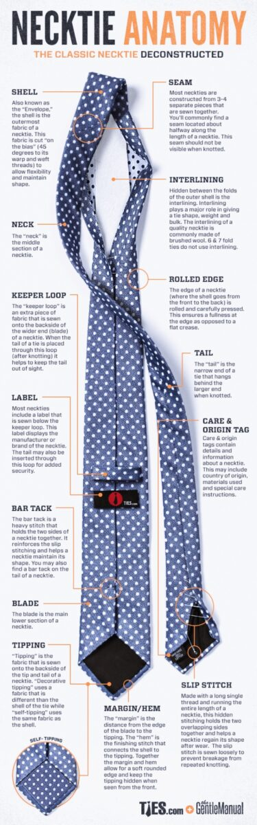 How to Choose Width of a Tie Correctly that goes Perfectly ...